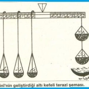 abdurrahman el hazini biyografya